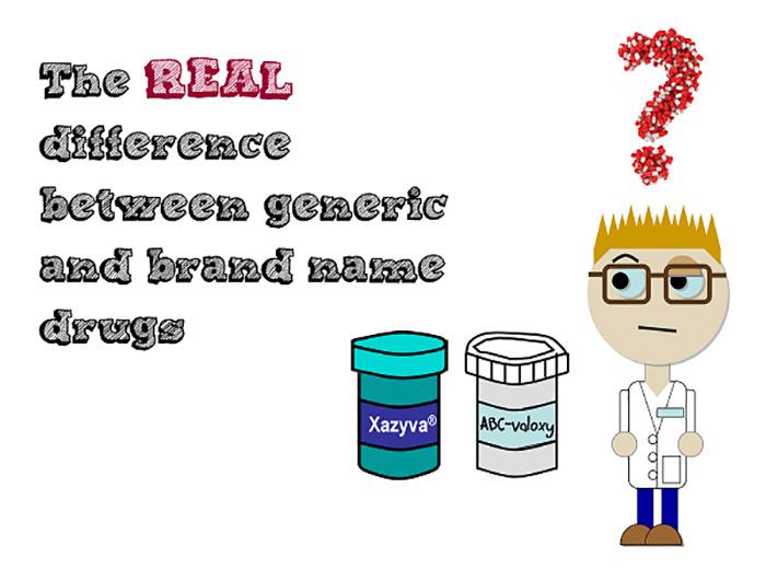 Ο κόσμος των γενοσήμων φαρμάκων